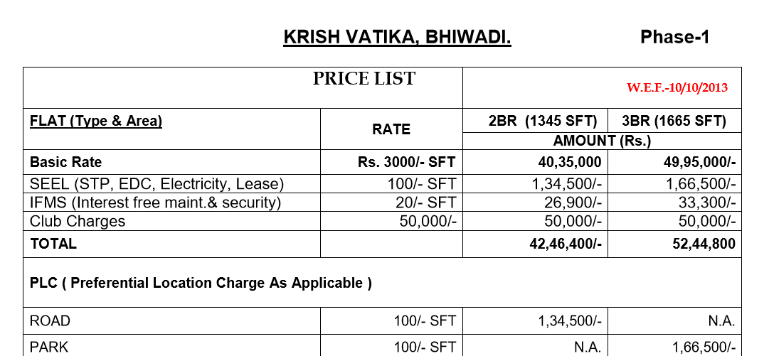 Price-List---Krish-Vatika---I