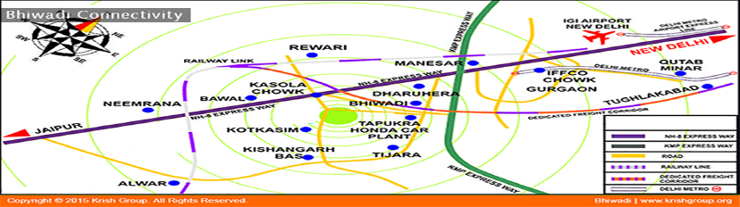 Bhiwadi Conectivity with its surroundings